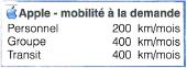 Apple-mobilite-a-la-demande